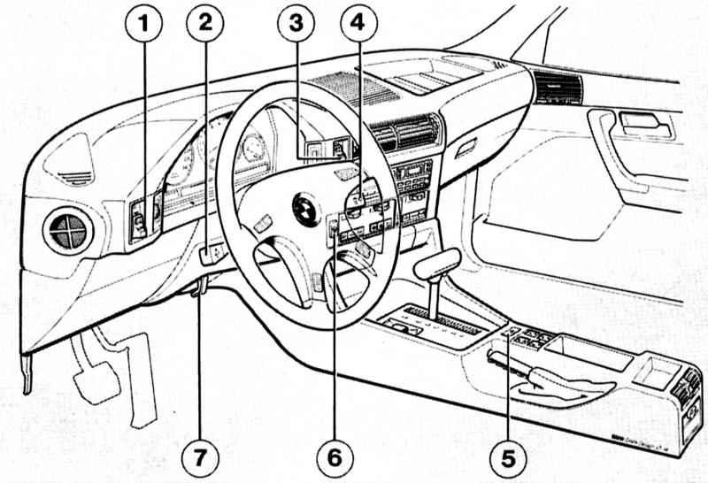 Схема подвеска bmw e36. BMW 5